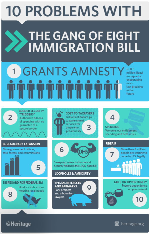 Heritage Foundation: 10 Problems with the Immigration Bill
