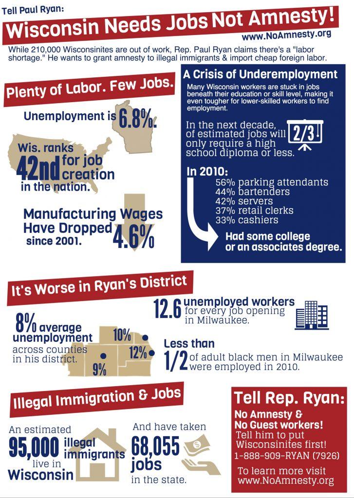 Infographic: Wisconsin Needs Jobs Not Amnesty